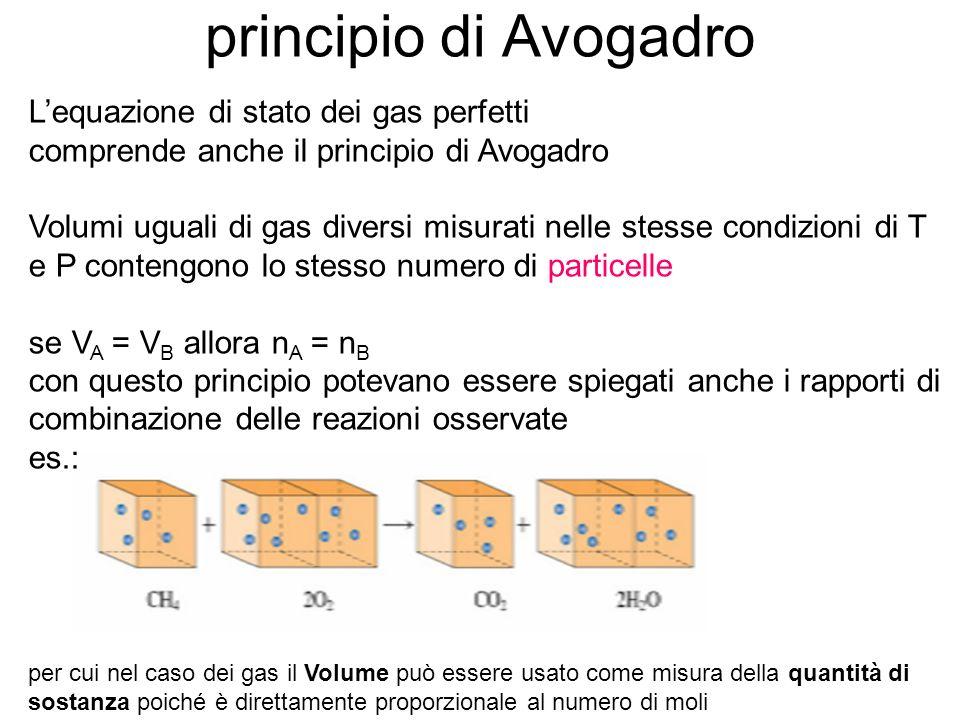 Lo stato gassoso il gas perfetto ppt scaricare - Volumi uguali di gas diversi ...