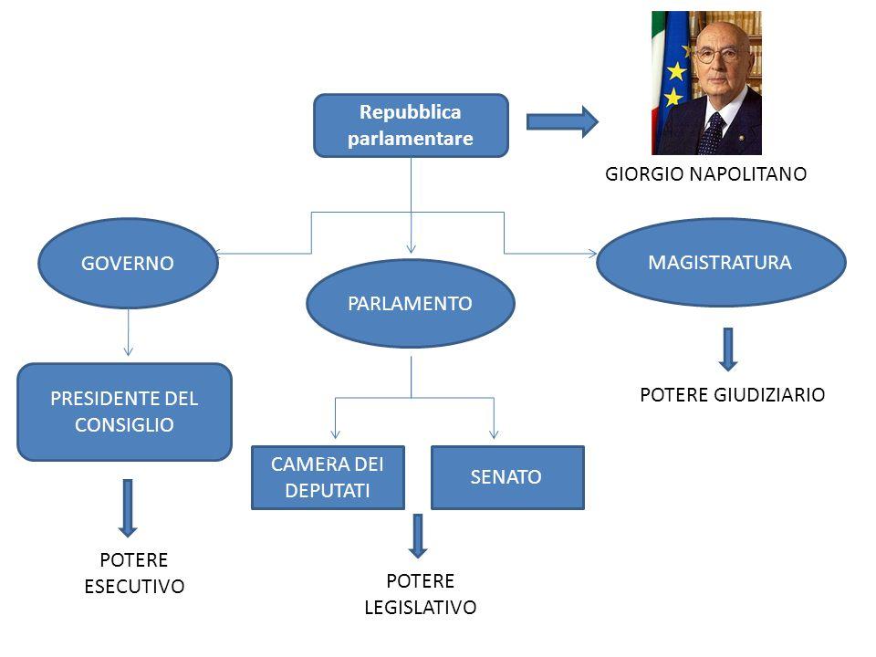 Italia a nord confina con le alpi quelle francesi for Repubblica parlamentare italiana