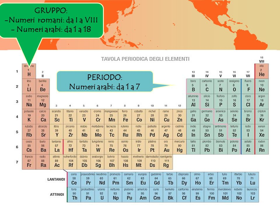 La configurazione elettronica e tavola periodica ppt - Tavola periodica degli elementi con configurazione elettronica ...