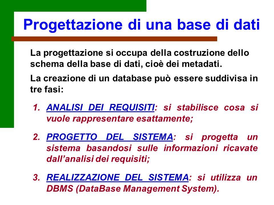 esercizi di progettazione di basi dati