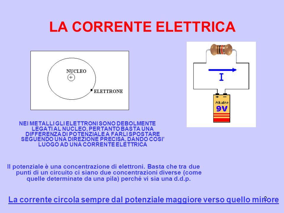 Circuiti In Corrente Continua Ppt Video Online Scaricare
