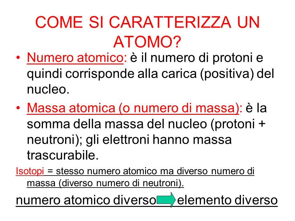 Esposizione isotopica cosmogenica datazione