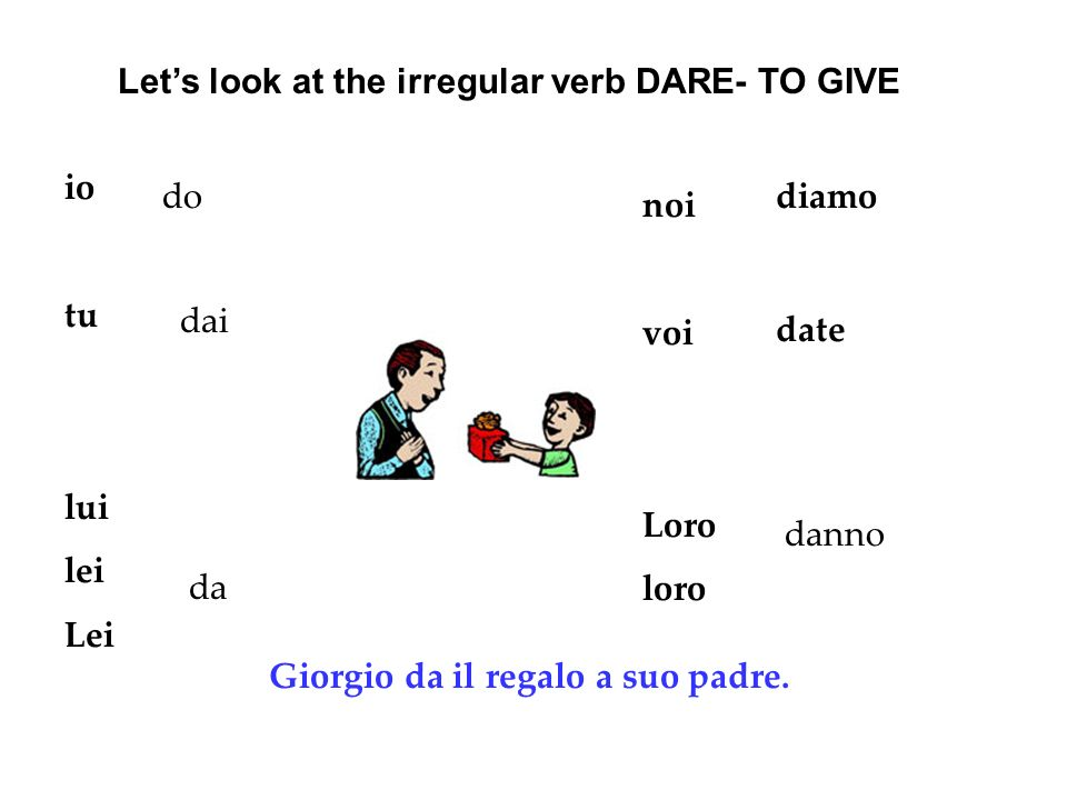 Let's look at the irregular verb DARE- TO GIVE